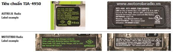 Tiêu chuẩn chống cháy nổ XIR P6620i TIA-4950