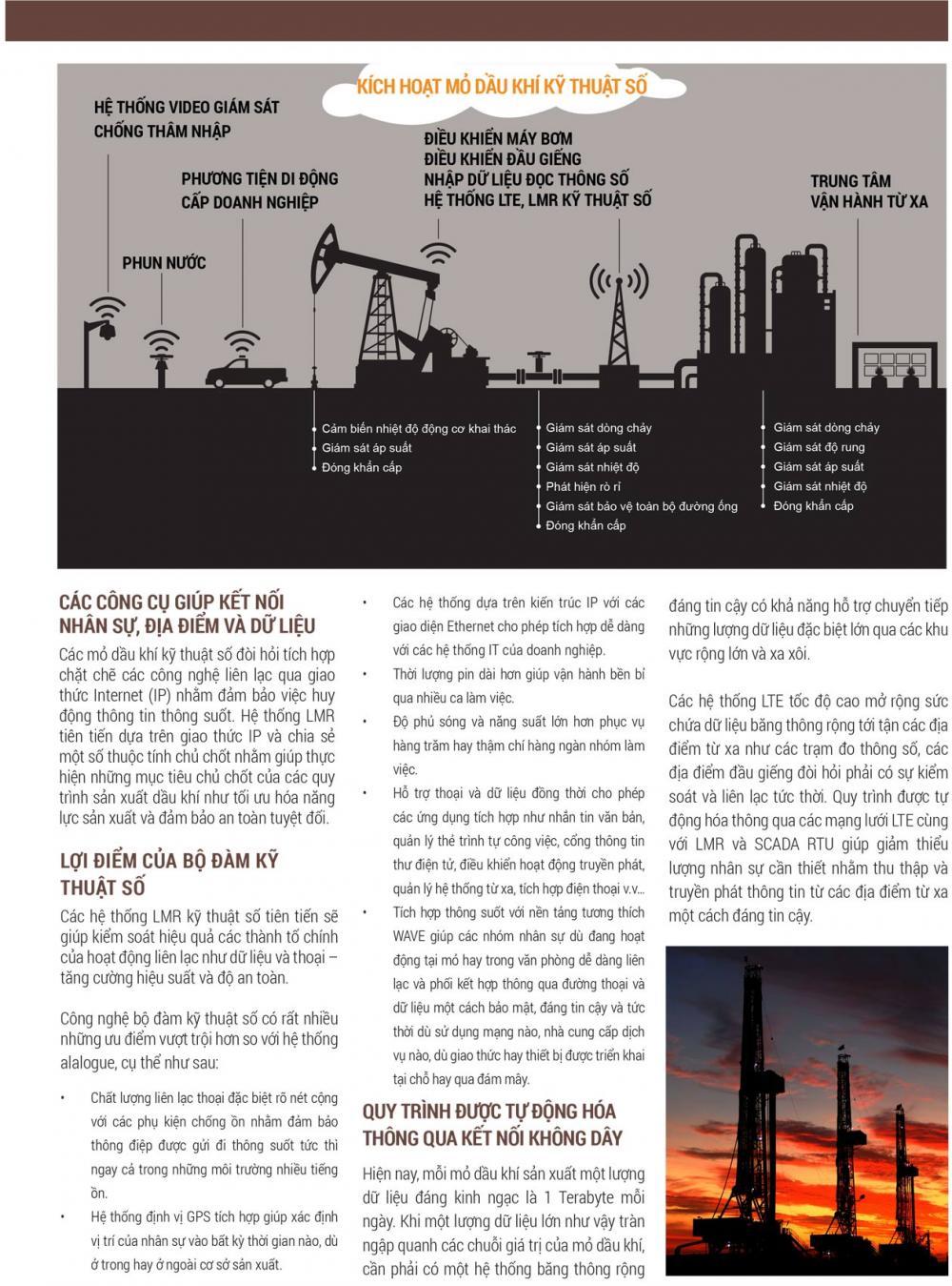 Motorola ứng dụng giải pháp bộ đàm kích hoạt khai thác mỏ dầu khí